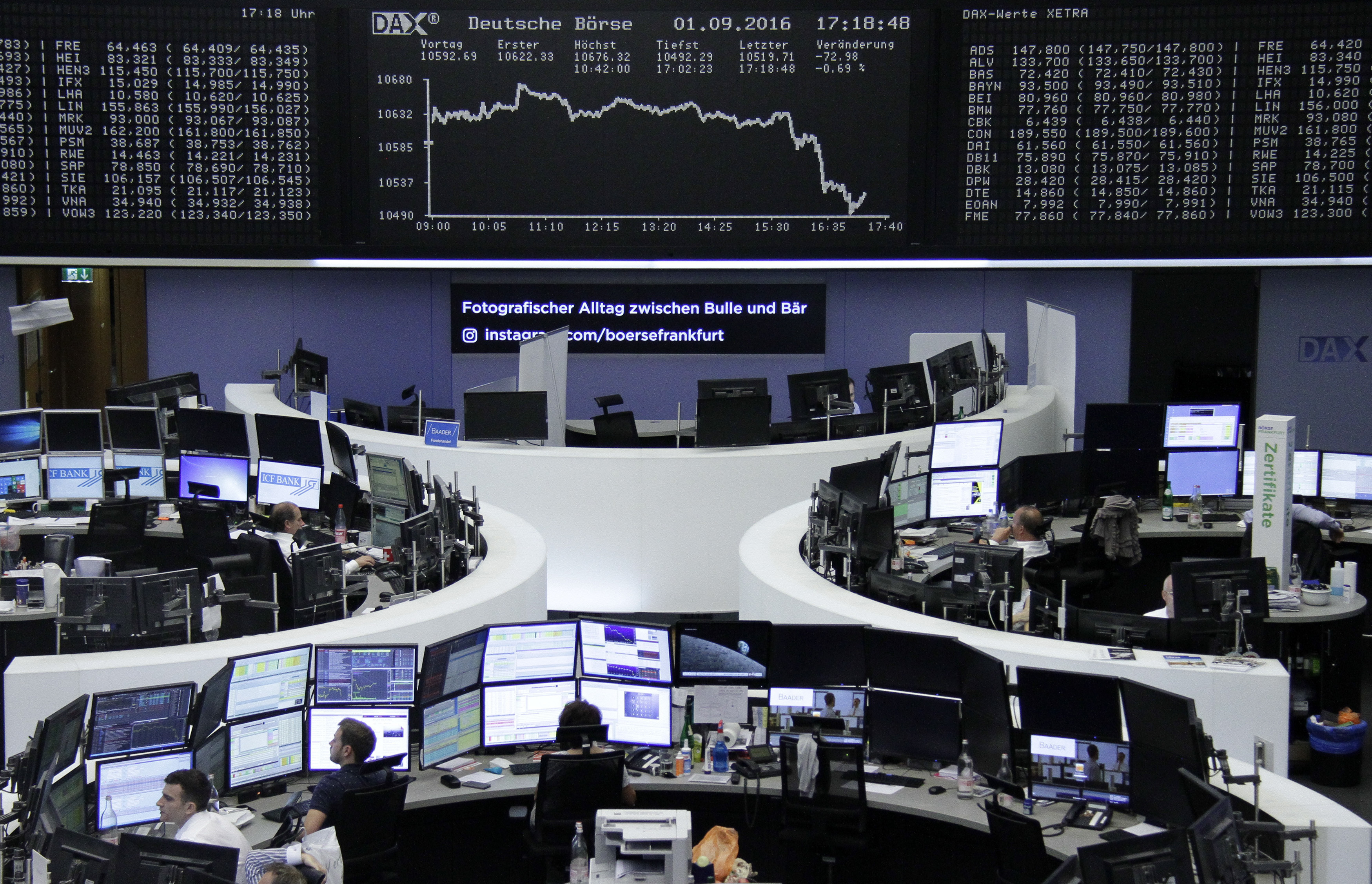 Traders work at their desks in front of the German share price index, DAX board, at the stock exchange in Frankfurt, Germany, September 1, 2016. REUTERS/Staff/Remote - LR1EC9116NQQO