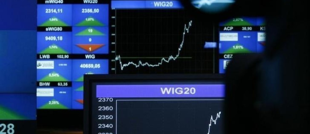 A screen showing the Polish stock market index (WIG20) is seen at the Warsaw Stock Exchange August 29, 2011. Emerging European currencies were mixed versus the euro on Monday, with the Polish zloty firming to catch up with the region on upbeat second quarter growth expectations. Stocks posted gains across the region and bond yields edged mostly lower, but a trading holiday in London meant that activity was subdued after a month of choppy markets and see-sawing sentiment among global investors.    REUTERS/Kacper Pempel (POLAND - Tags: BUSINESS)