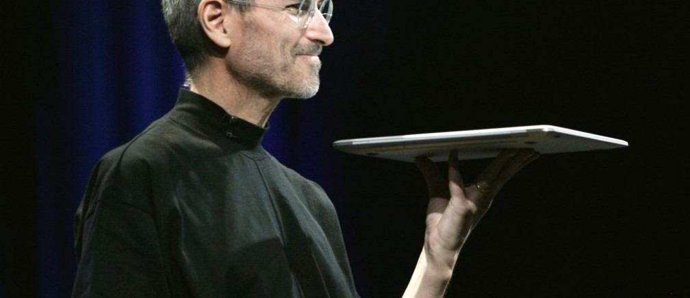 26 habits of highly successful leaders
