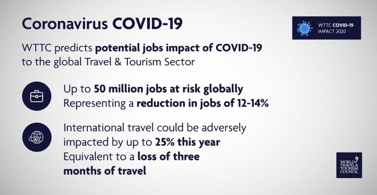 This is how coronavirus could affect the travel and tourism ...