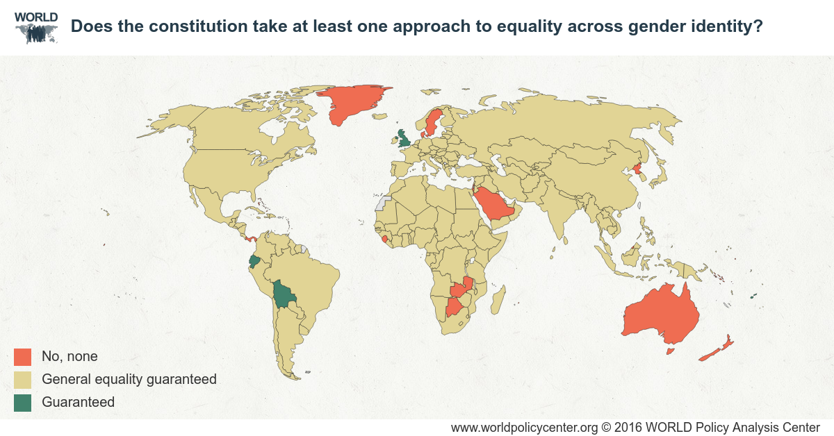 Does the constitution take at least one approach to equality across gender identity?