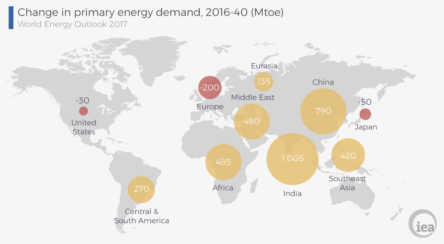 The Key Trends That Will Shape Renewable Energy In 2018 And Beyond