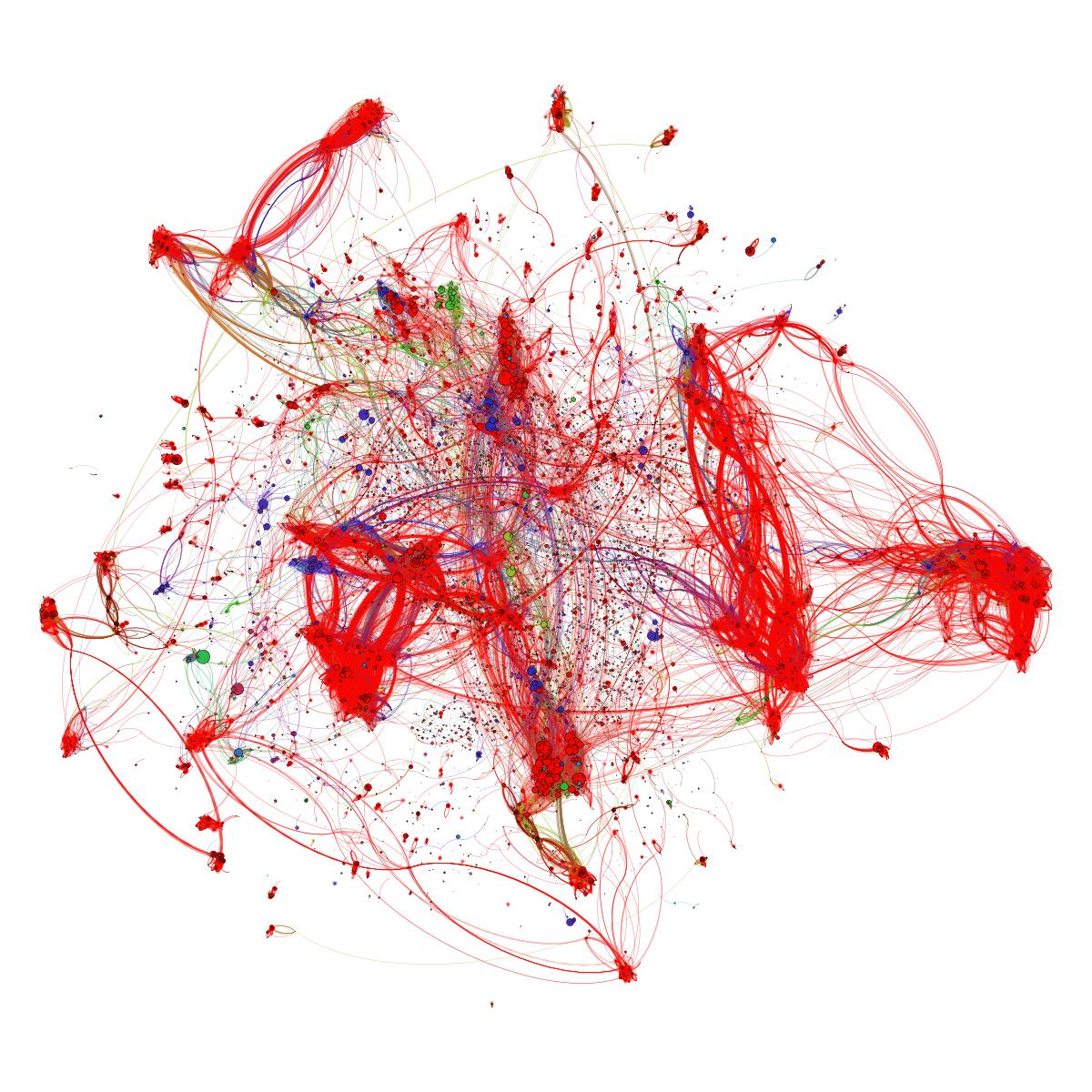 machine learning economics