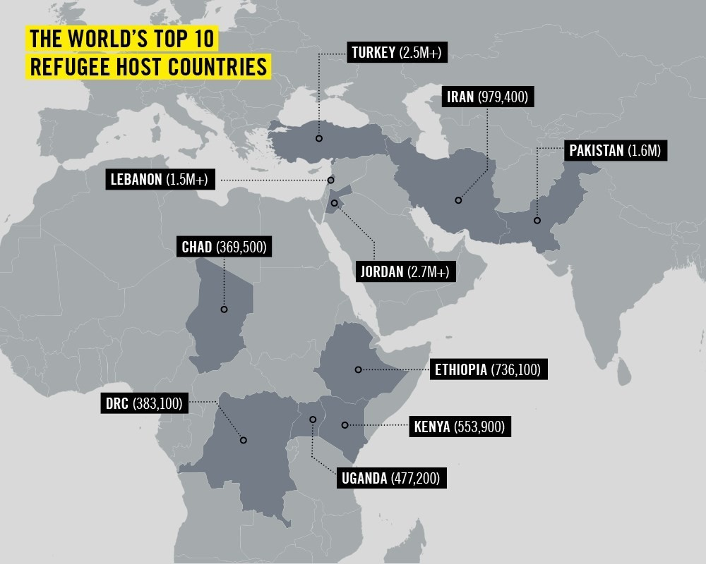 There are 193 countries. But just 10 of the poorest are ... on