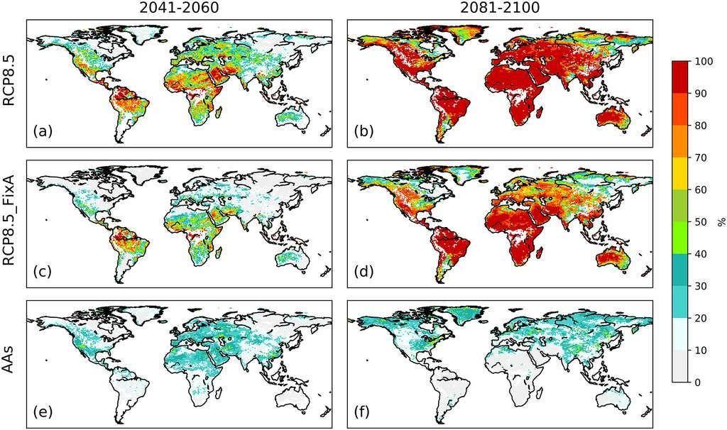 La modélisation du climat montre une augmentation substantielle des vagues de chaleur d'ici la fin du siècle avec une réduction des aérosols (a et b) comparée au réchauffement climatique seul (c et d). Les cartes (e) et (f) représentent la contribution seule de la réduction des aérosols.