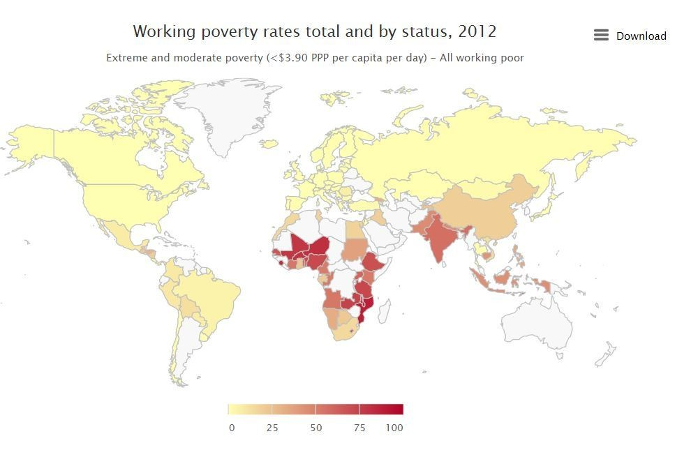 Working poverty rates total and by status, 2012