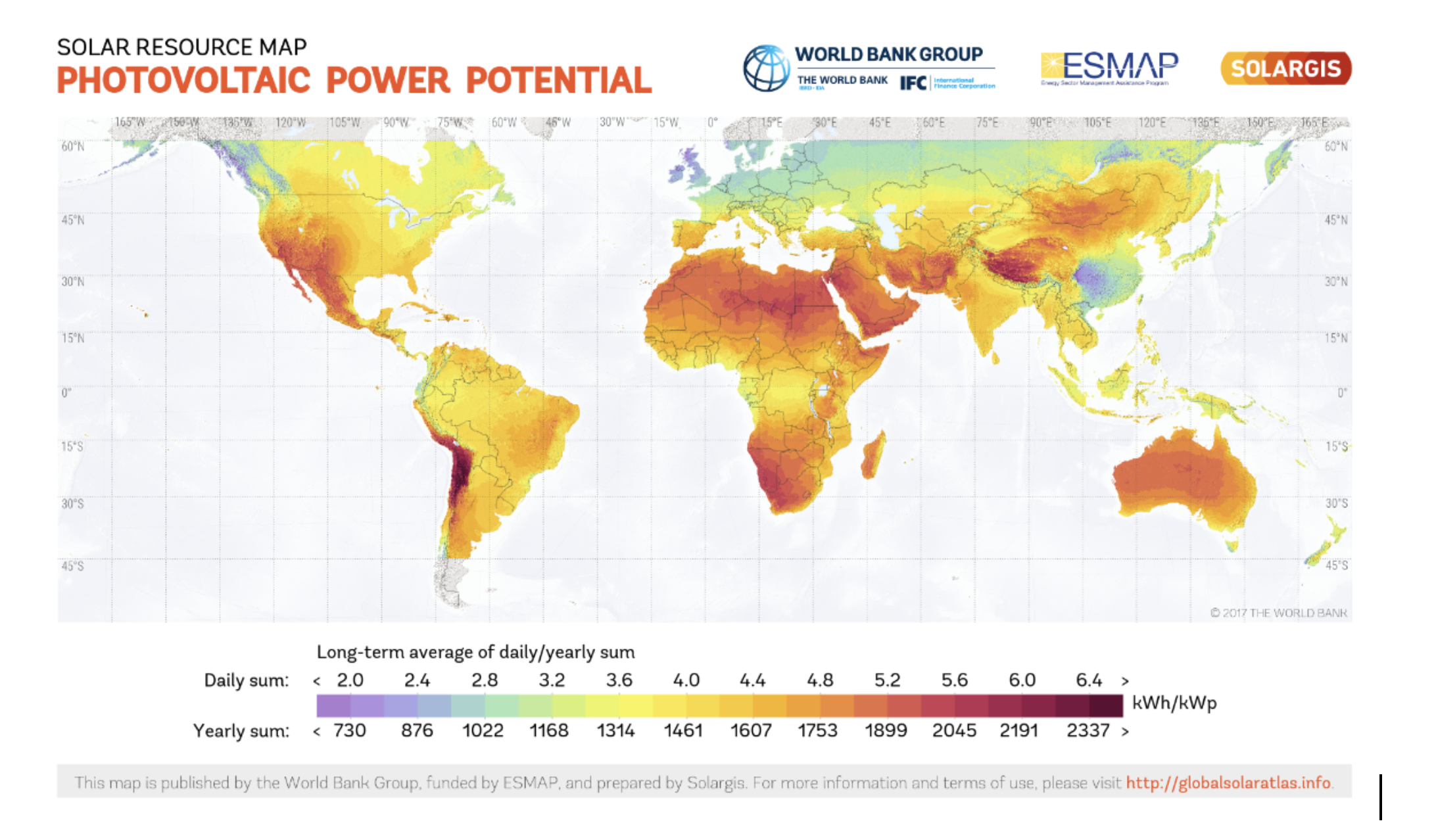 Huge parts of the developing world are rich in photovoltaic potential