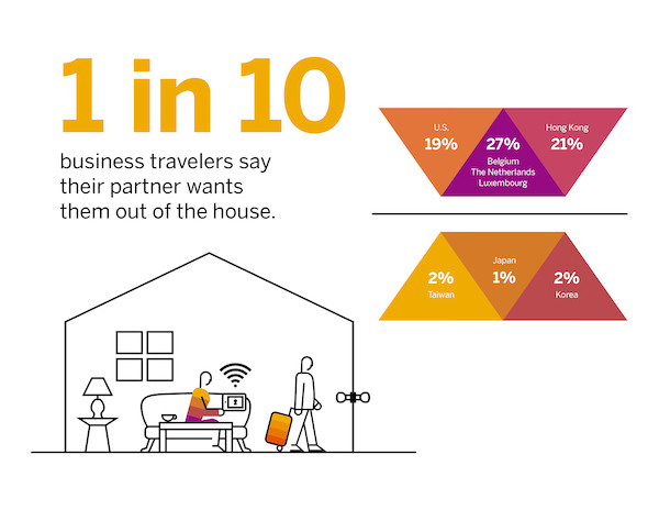 Have some business travellers overstayed their welcome?