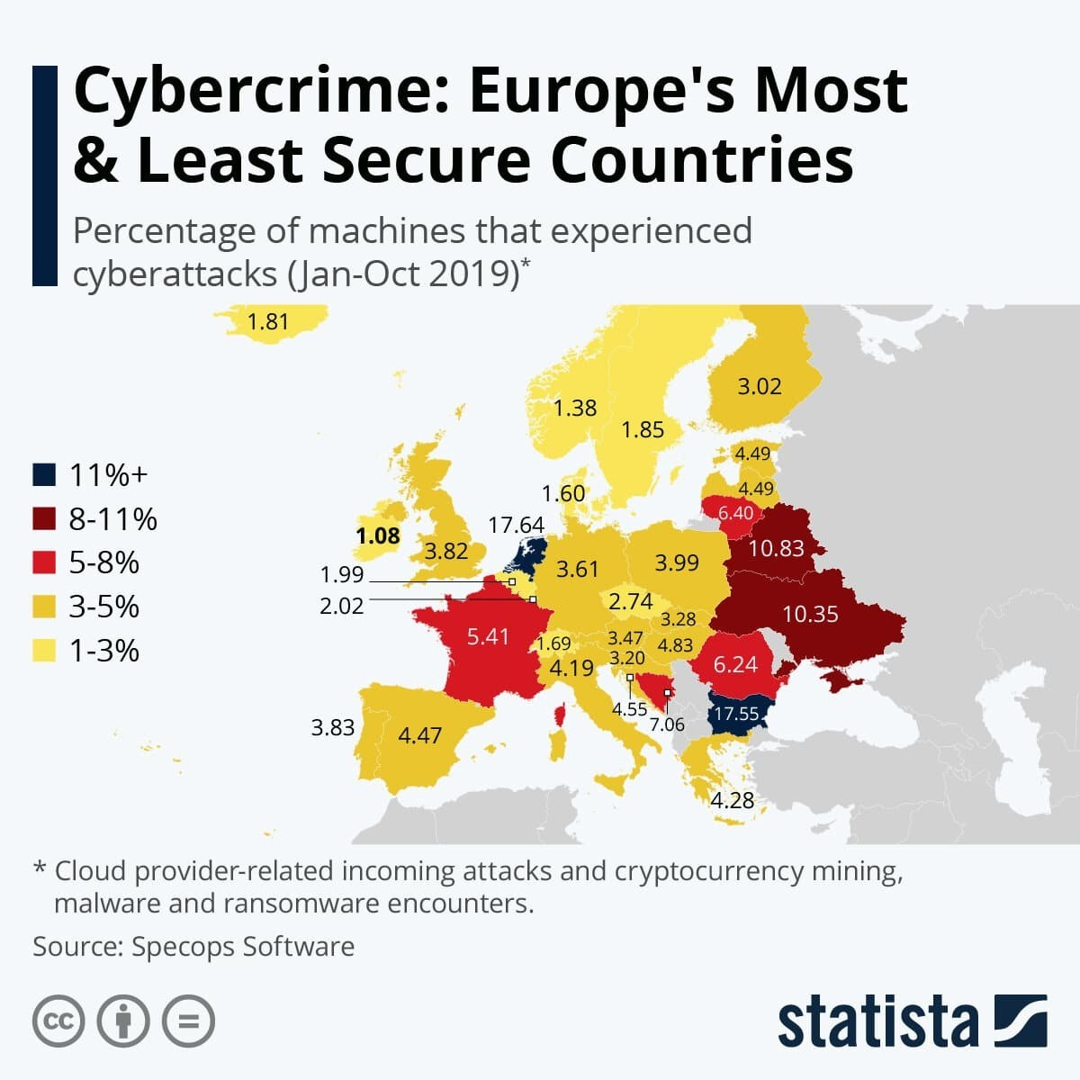 Cybercrime: Europe's Most & Least Secure Countries