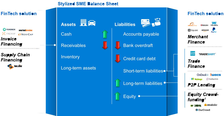 Bancos sin empleados, el futuro del sistema financiero | Foro ...