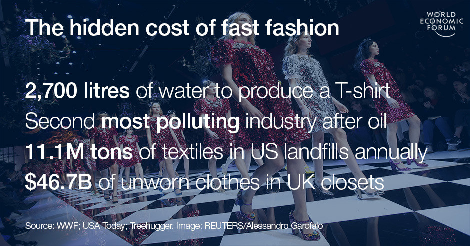 The hidden cost of fast fashion