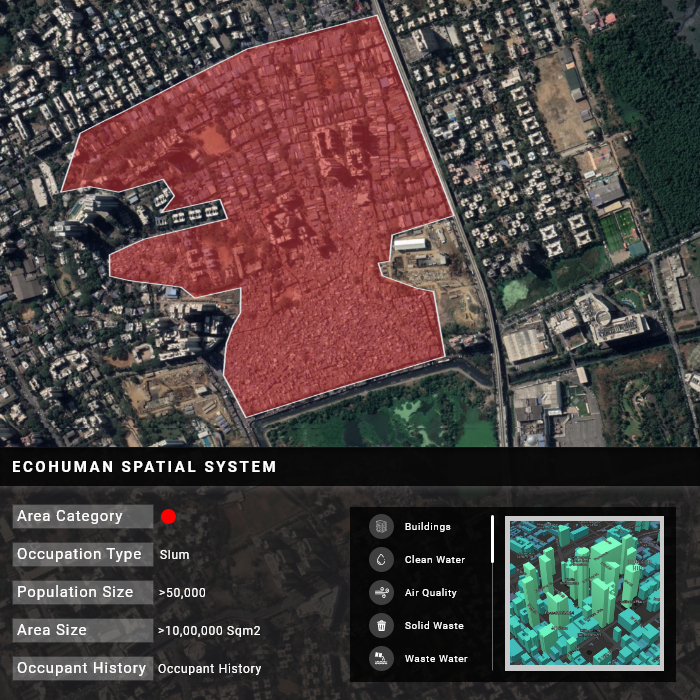 Spatial scans not only help mitigate over-exploitation of the environment, but also lay the foundations for sustainable growth that is economic friendly.
