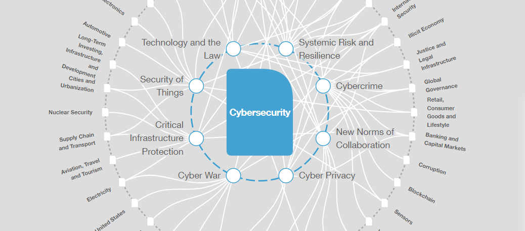 Home > Centre for Cybersecurity  | World Economic Forum