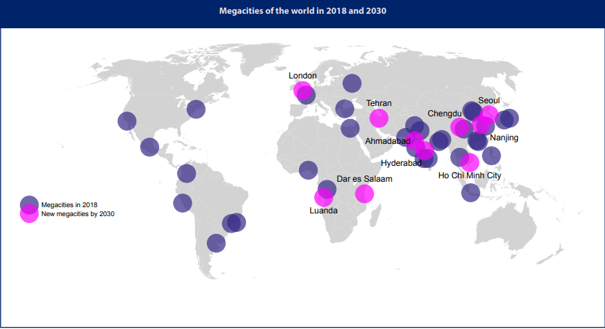 10 cities are predicted to gain megacity status by 2030