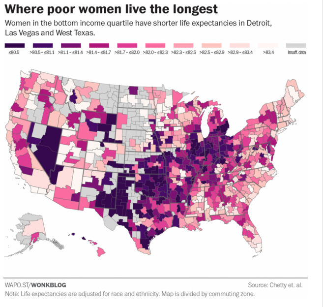 The places in the US where poor women can expect to live the longest.