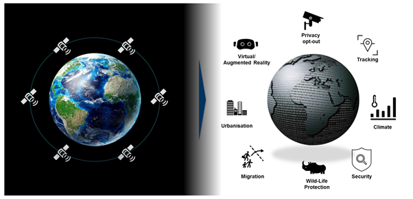 From Satellite Constellations to Mother Earth's 24x7 Digital Twin