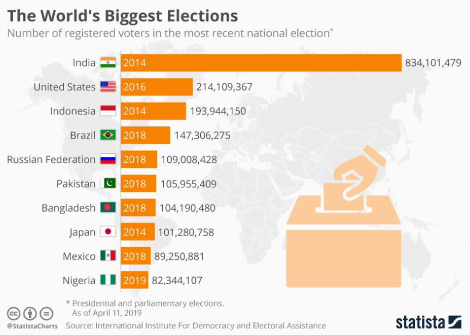 Does Indonesia have the world's most complicated elections? – The