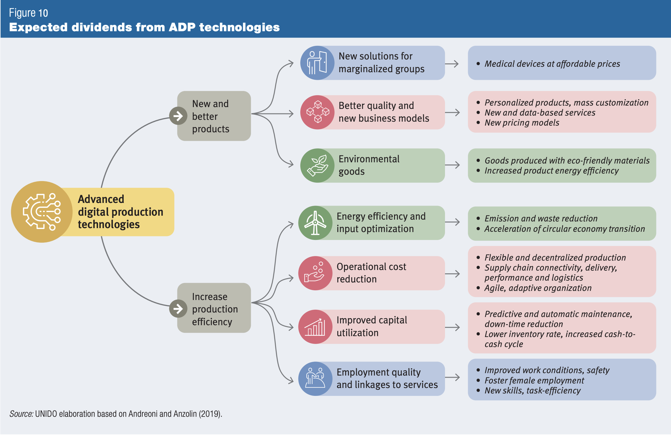 Adopting ADP will have far-reaching benefits for developing countries