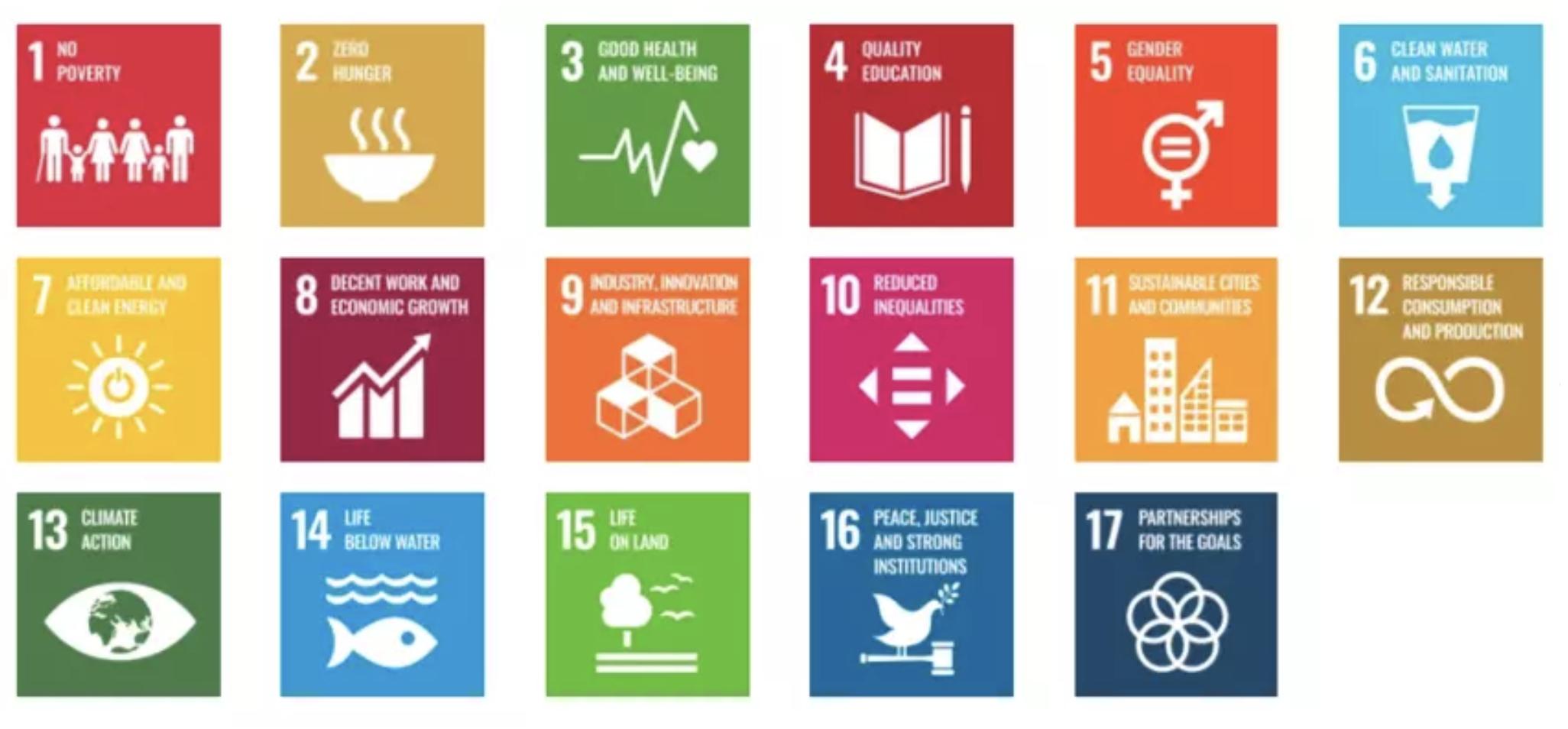 COVID-19 ha hecho que el logro de los Objetivos de Desarrollo Sostenible de las Naciones Unidas sea más difícil.