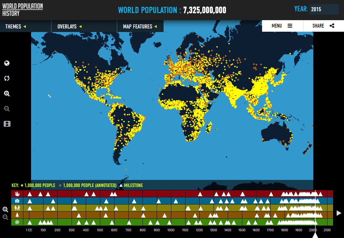 The World's Population in 2015