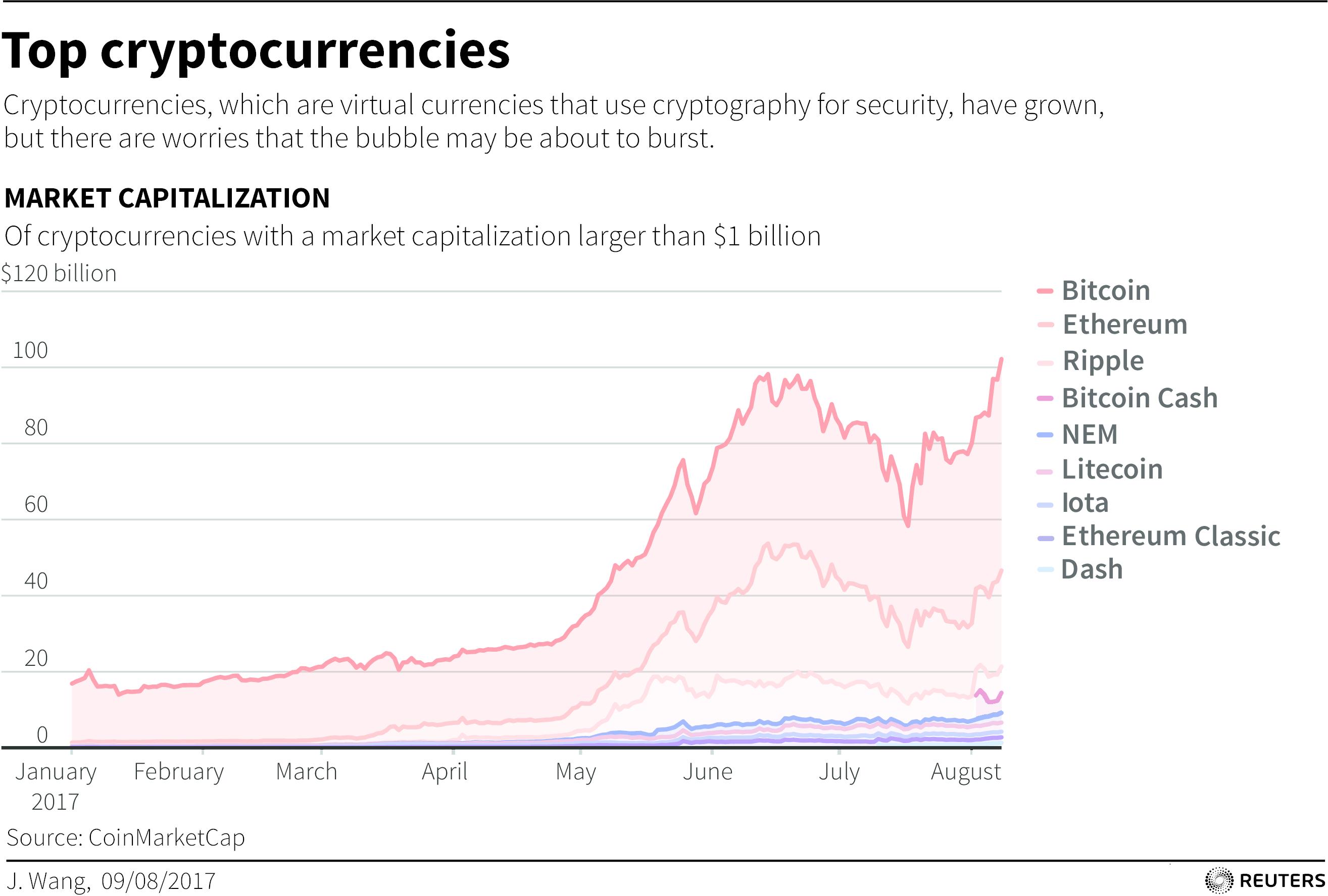 read bitcoin blockchain
