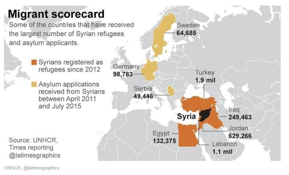 What impact have refugees had on the swedish economy for How much does it cost to move to germany
