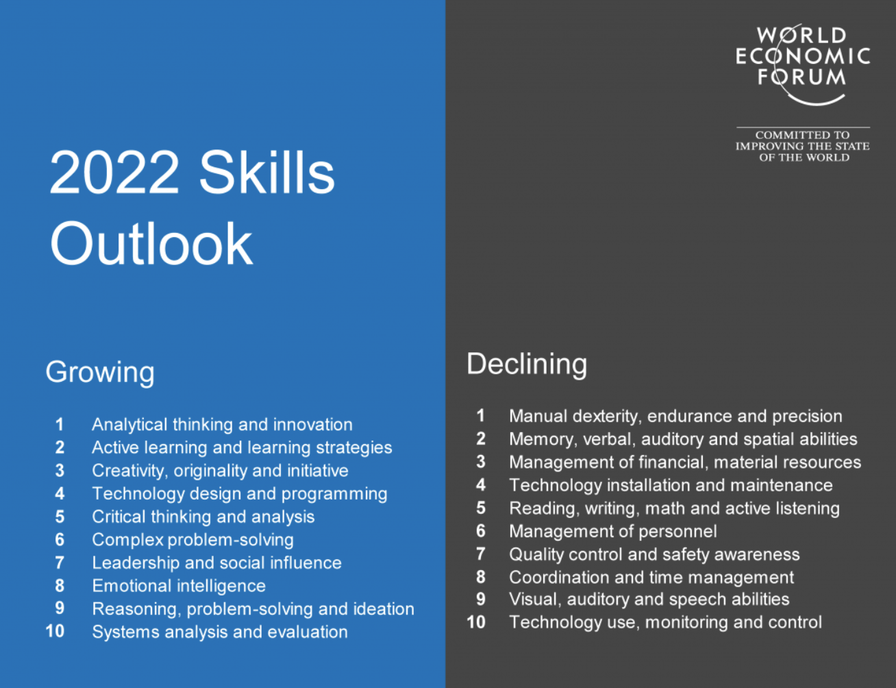 New Report State Of Learning >> Why Perpetual Learning Will Help You Thrive In The Changing World