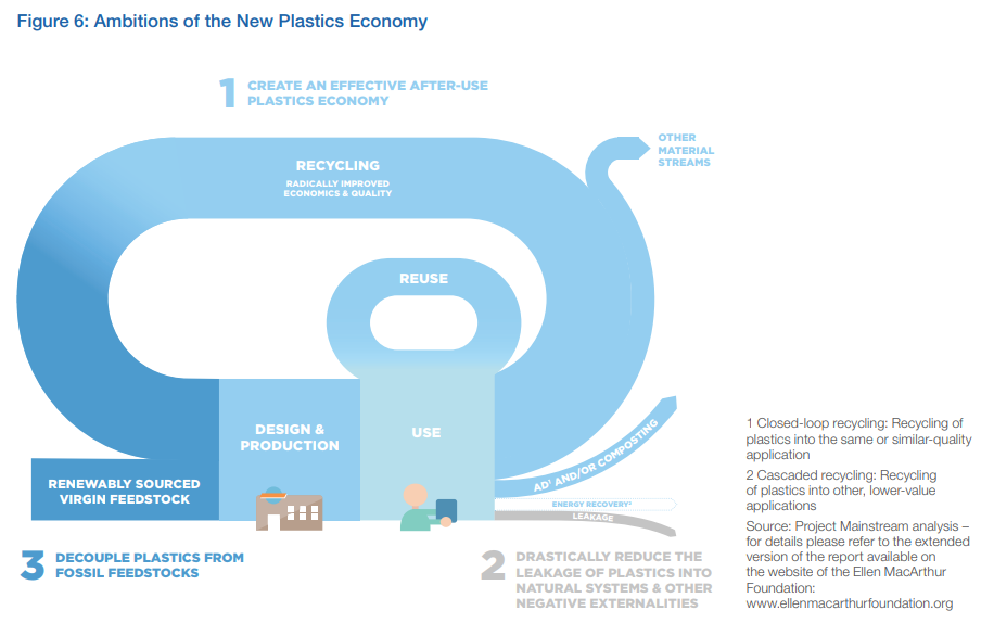 Indonesia has a plan to deal with its plastic waste problem | World