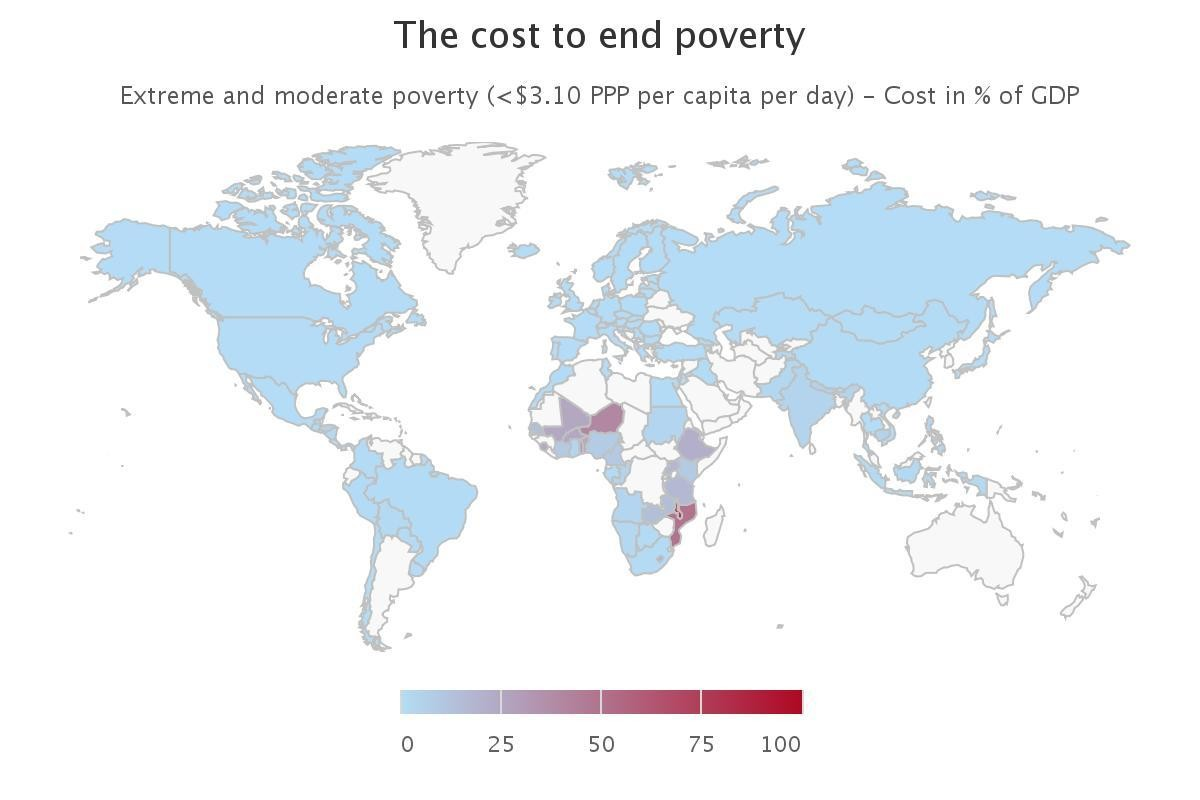 The cost to end poverty