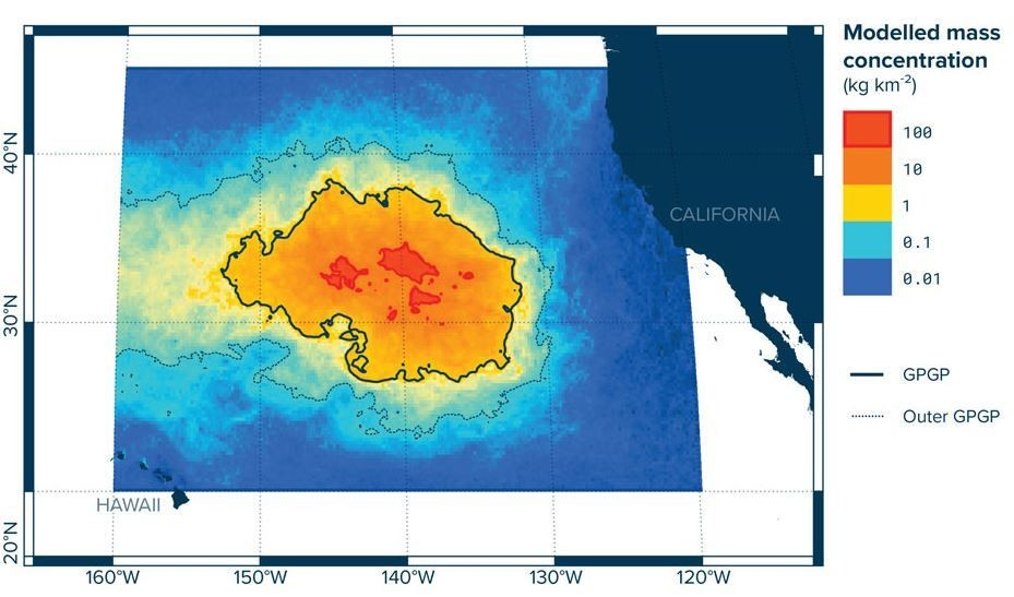 The Great Pacific Garbage Patch.