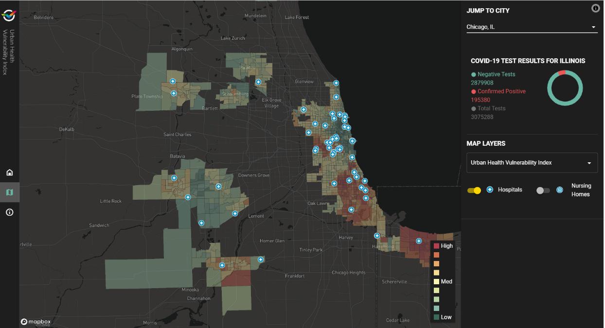 Urban Health Vulnerability Index