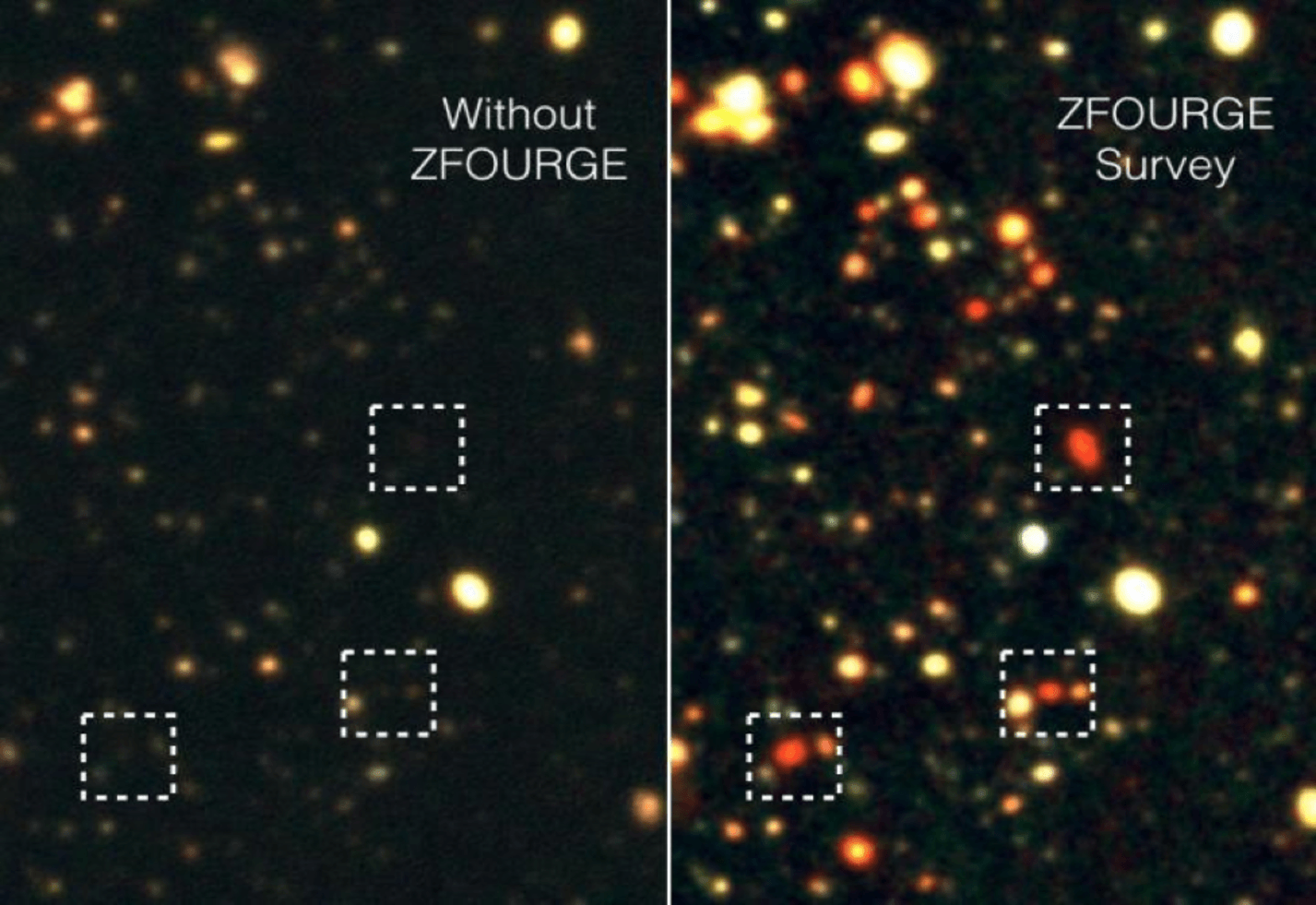 A comparison of visualising galaxies with and without ZFOURGE.