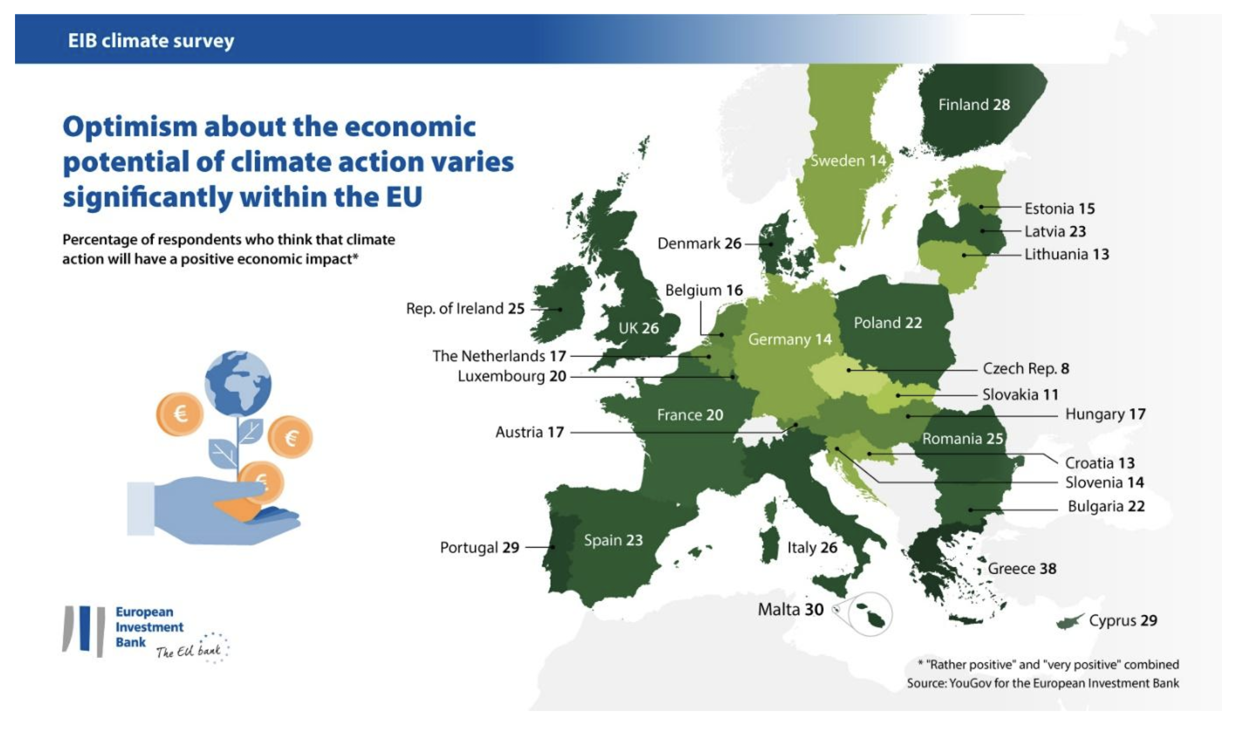Levels of optimism vary widely across the EU