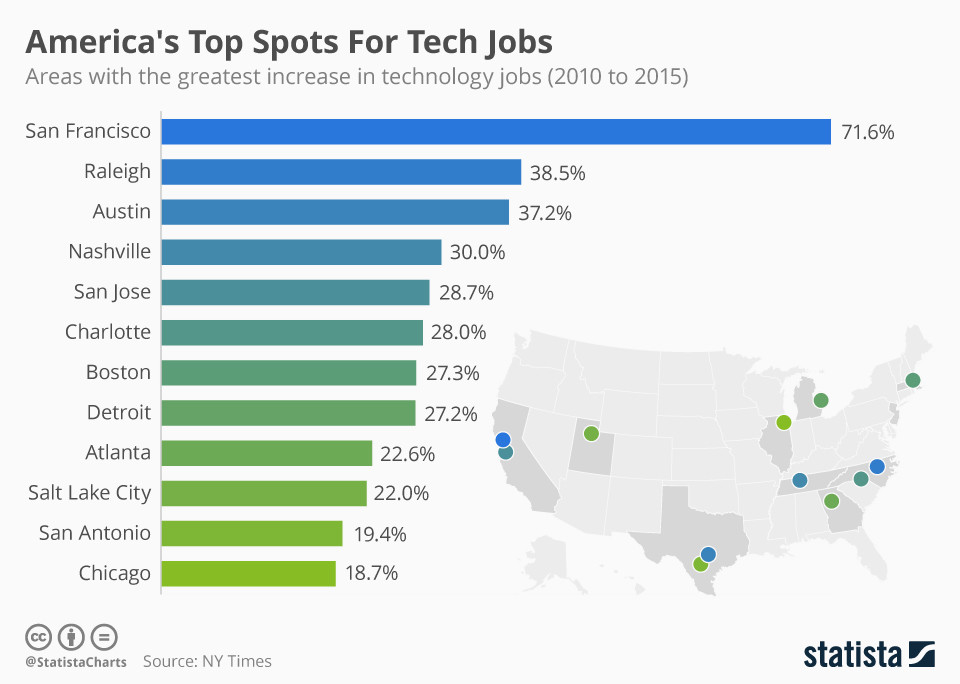 Graphic showing America's best cities for tech jobs