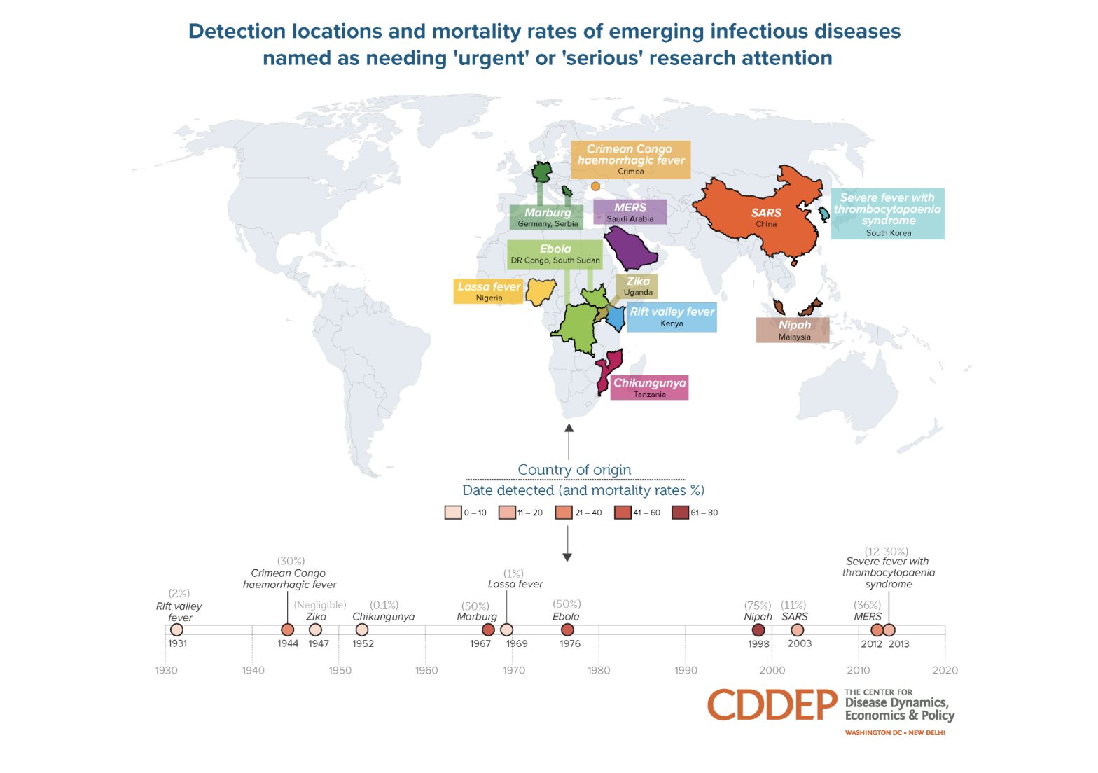 Emerging infectious diseases marked as needing urgent attention