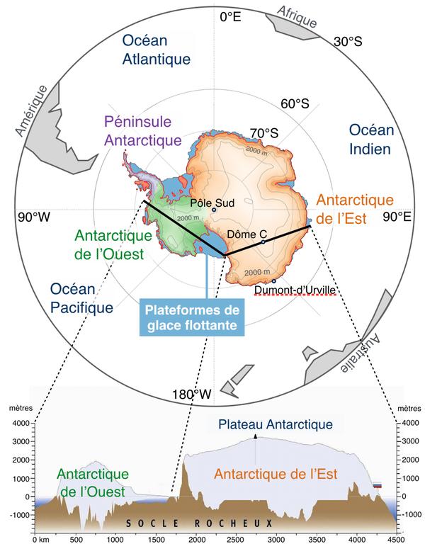 La calotte polaire antarctique et ses principaux bassins ; en bas, coupe transversale montrant l'élévation de la calotte et du socle rocheux (F. Rémy/LEGOS).