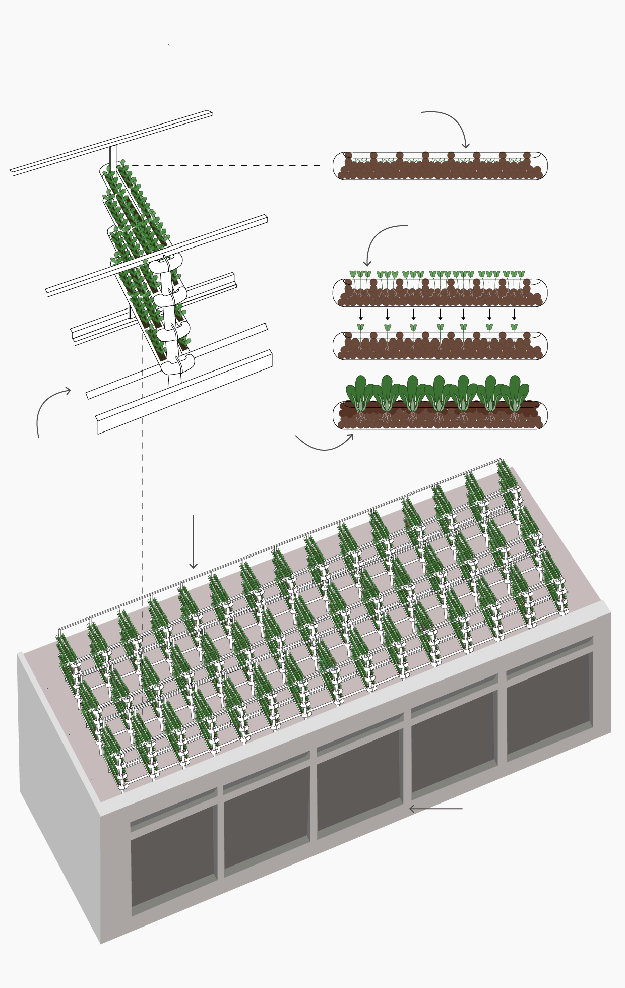 Urban farms using hydroponics on parking structure roofs.