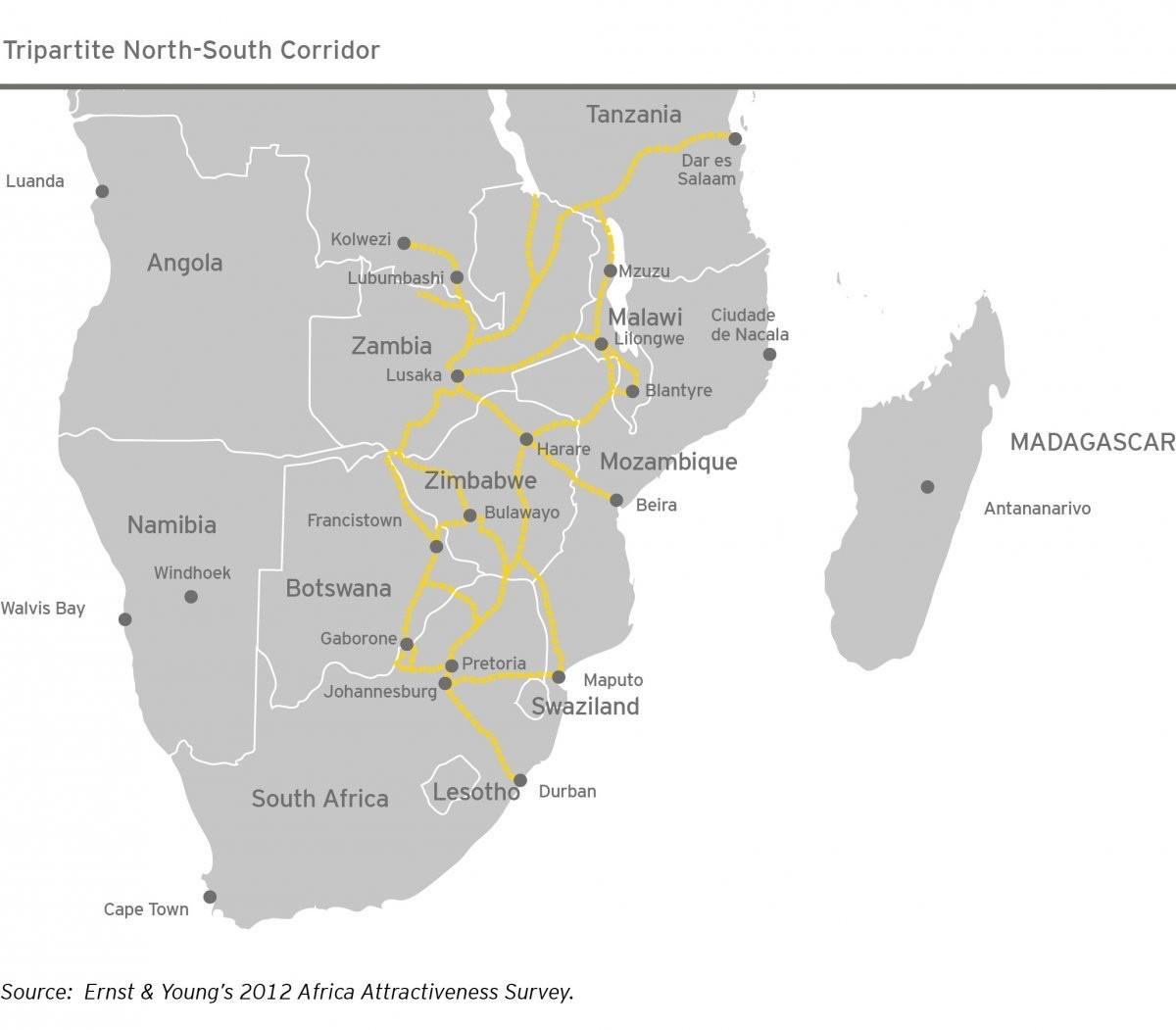 Tripartite North-South Corridor