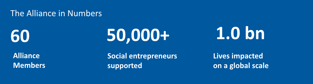 COVID Response Alliance for Social Entrepreneurs by the numbers