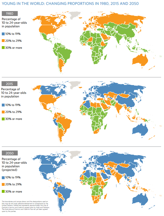 Young in the world: changing proportions in 1980, 2015, 2050