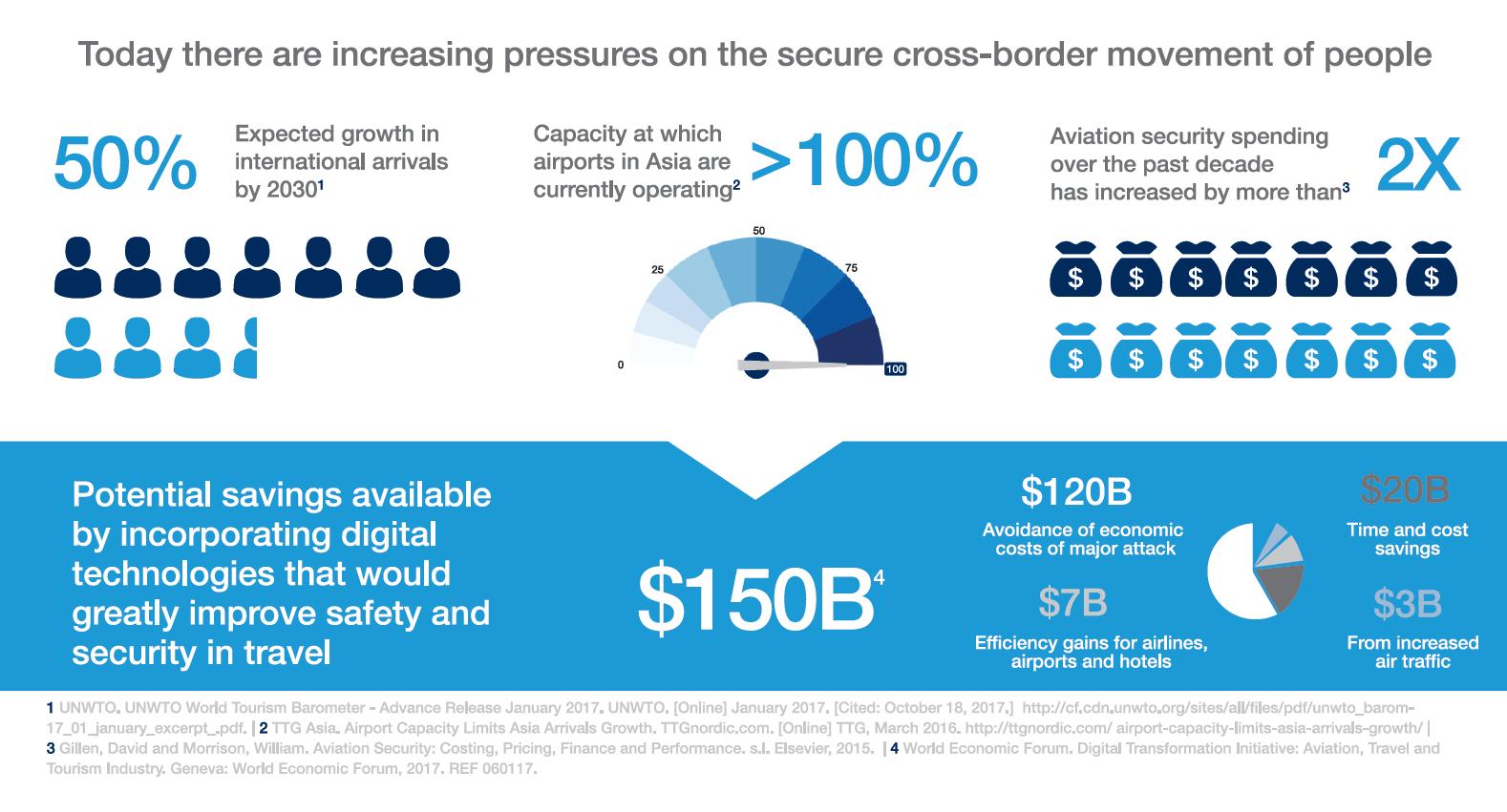 Border Patrol Hiring Process Forum