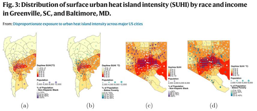 un gráfico que muestra la relación entre los ingresos y el estrés por calor en baltimore