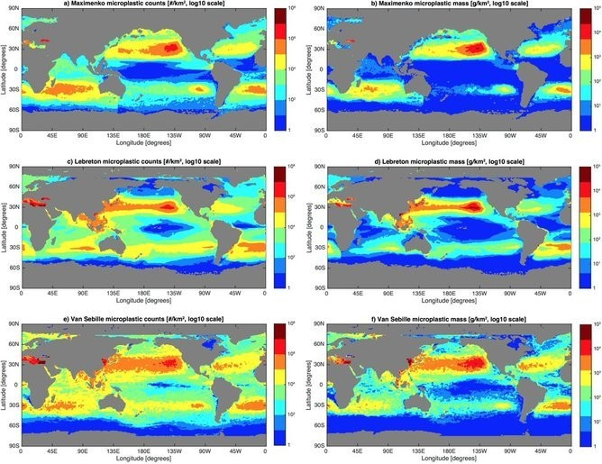 Maps of three model solutions for the amount of microplastics floating in the global ocean as particle counts (left column) and as mass (right column). Red colors indicate the highest concentrations, while blue colors are the lowest.