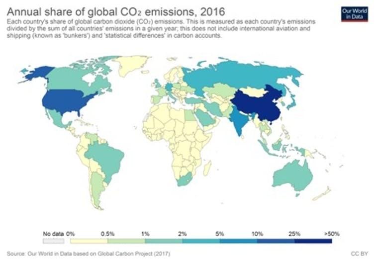 Part respective des émissions de CO₂ annuelles des différents pays (2016).
