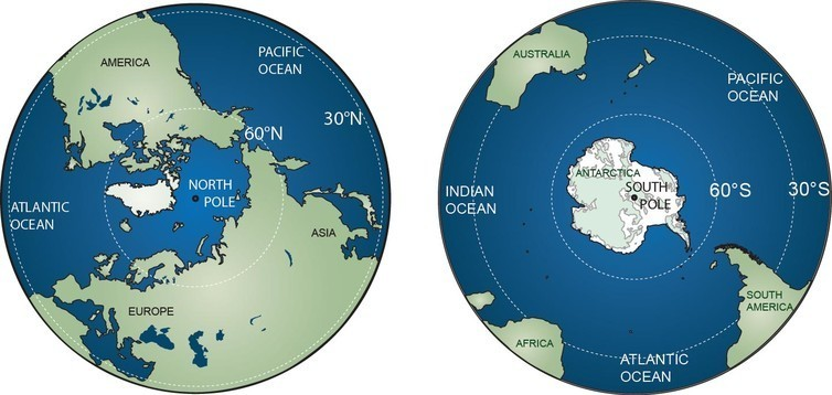 Pole-centred globes showing the oceanic isolation of Antarctica compared to the more continental Northern Hemisphere