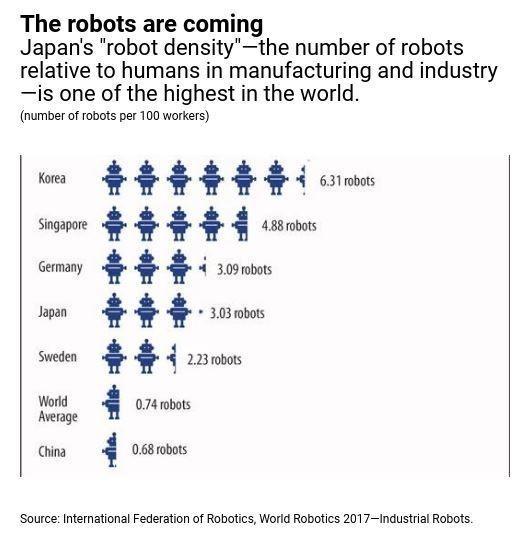 La robotique soutiendra de nombreuses avancées