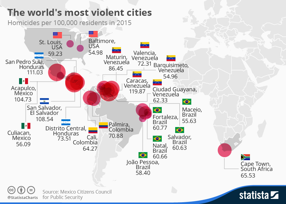 The world's most violent cities in 2015