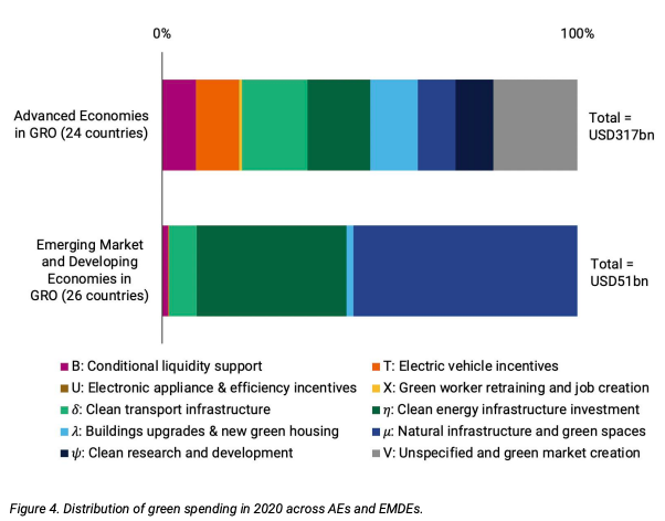 a chart comparing advanced and emerging economies