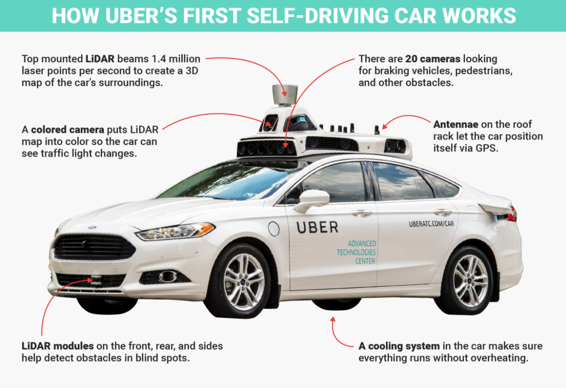 Solar powered robot taxis could change the face of travel | World ...