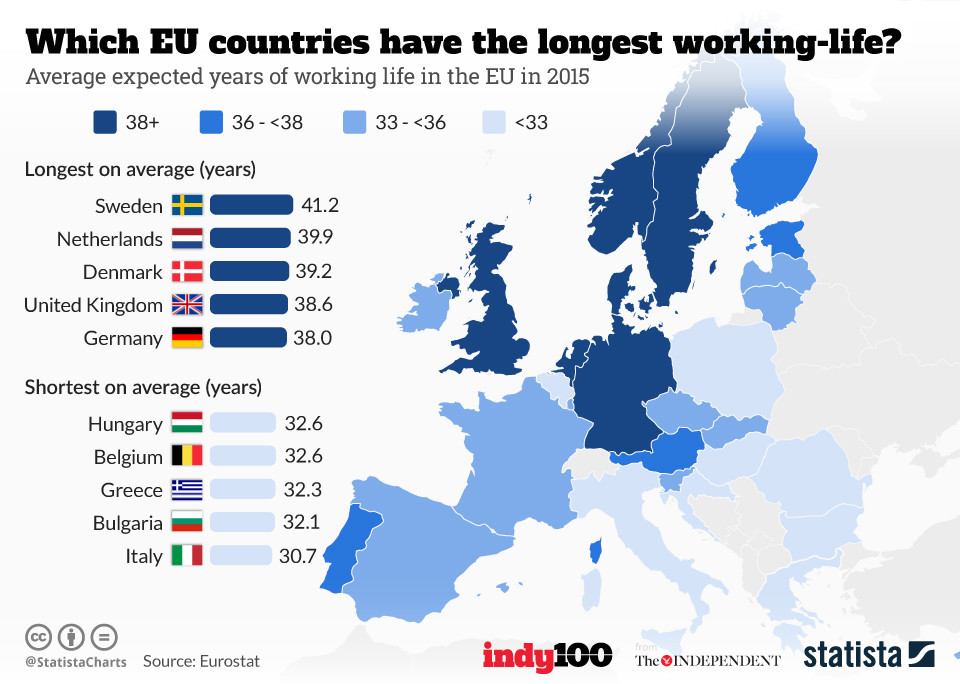 Map showing which Europeans have the longest working life.